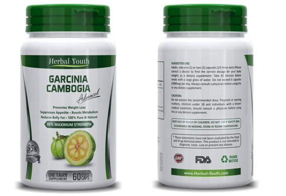 Garcinia Cambogia là gì